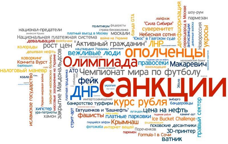<center><b>Самые популярные слова уходящего года</center></b>
